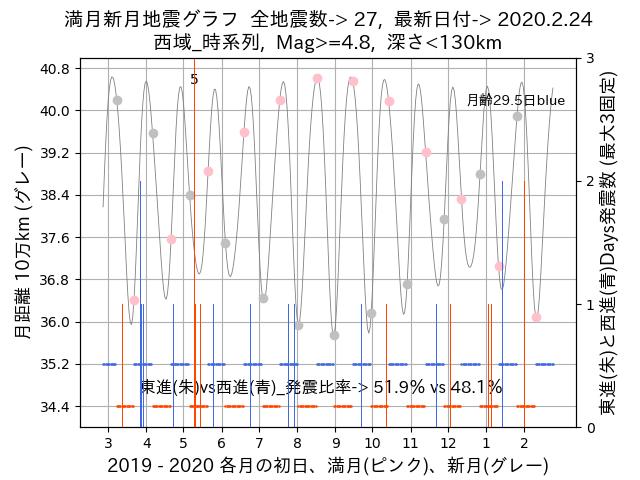f:id:yoshihide-sugiura:20200226004052p:plain