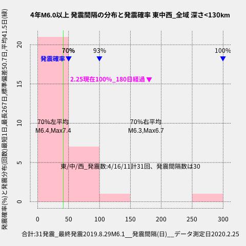 f:id:yoshihide-sugiura:20200227001336p:plain