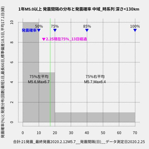 f:id:yoshihide-sugiura:20200227001547p:plain
