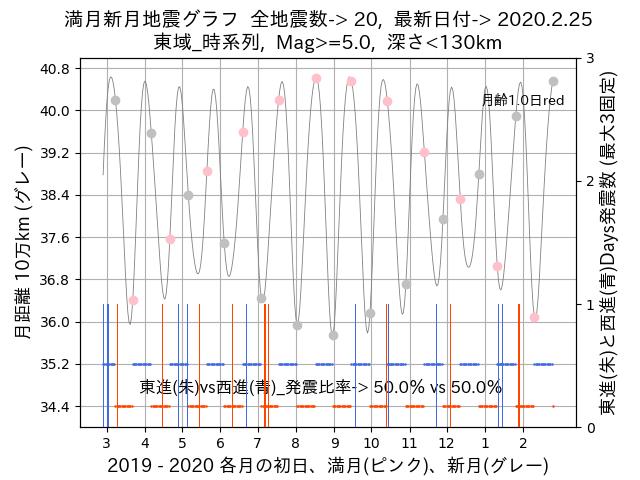 f:id:yoshihide-sugiura:20200227001752p:plain