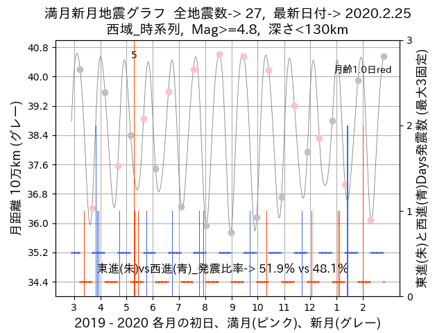 f:id:yoshihide-sugiura:20200227001942p:plain