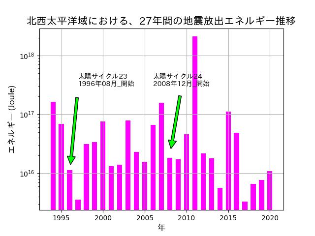 f:id:yoshihide-sugiura:20200302130711p:plain