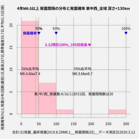 f:id:yoshihide-sugiura:20200314021452p:plain