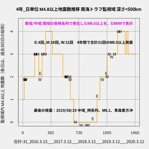 f:id:yoshihide-sugiura:20200314021618p:plain
