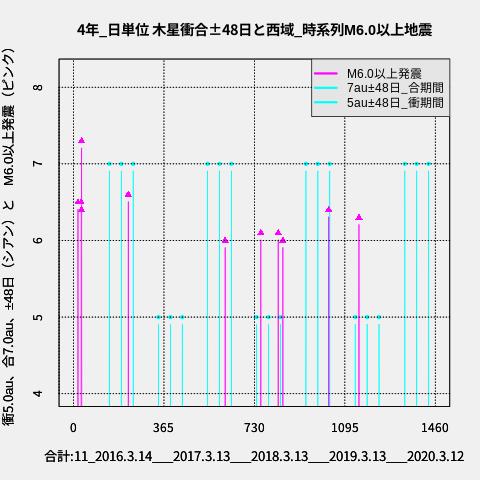 f:id:yoshihide-sugiura:20200314021647p:plain