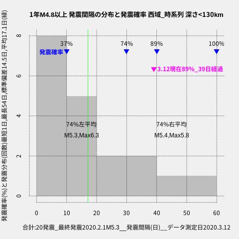 f:id:yoshihide-sugiura:20200314022004p:plain