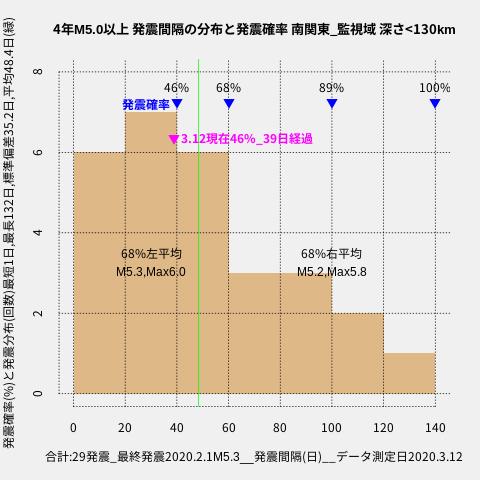 f:id:yoshihide-sugiura:20200314022116p:plain