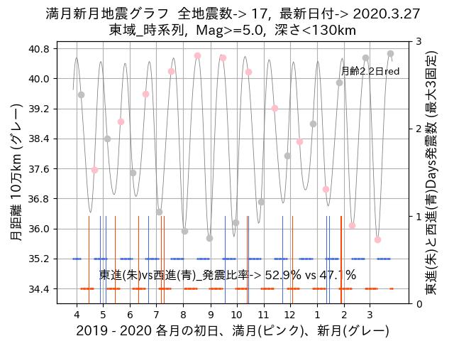 f:id:yoshihide-sugiura:20200329052932p:plain