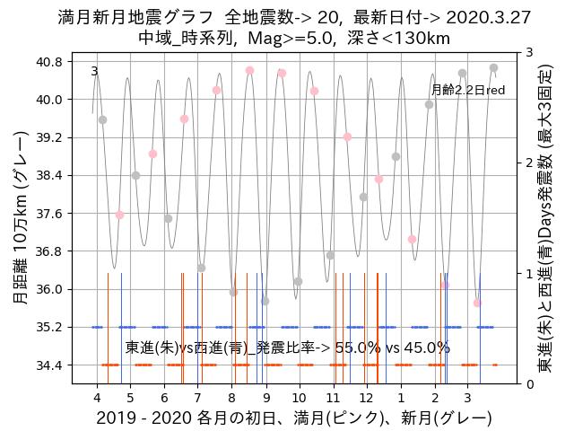 f:id:yoshihide-sugiura:20200329053039p:plain