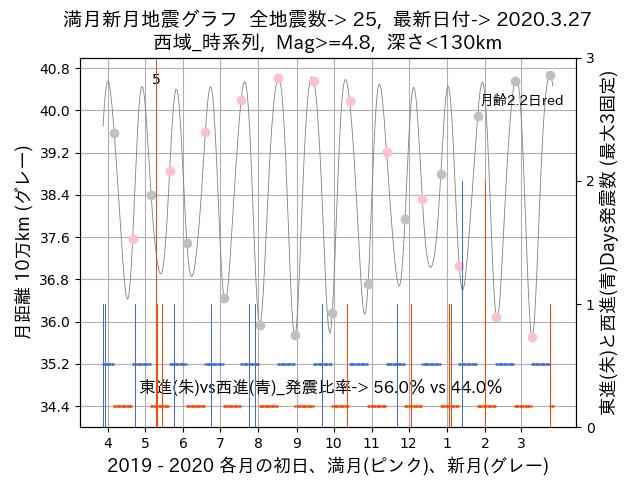 f:id:yoshihide-sugiura:20200329053130p:plain
