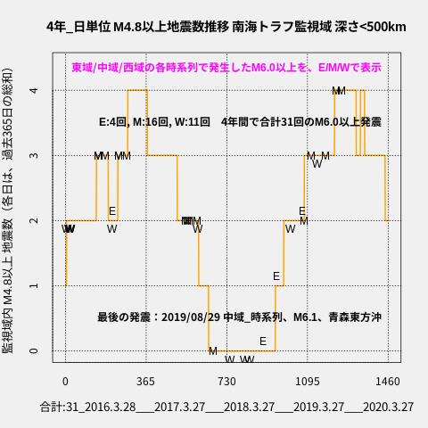 f:id:yoshihide-sugiura:20200329053337p:plain