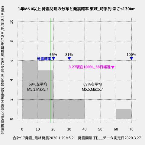 f:id:yoshihide-sugiura:20200329053655p:plain