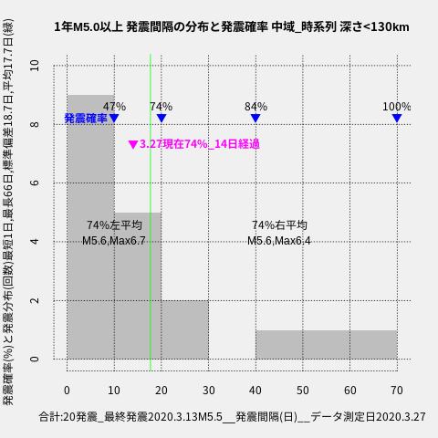 f:id:yoshihide-sugiura:20200329053724p:plain