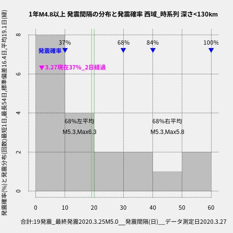 f:id:yoshihide-sugiura:20200329053848p:plain