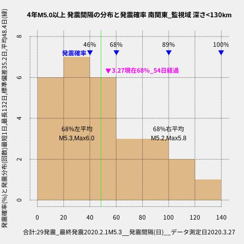 f:id:yoshihide-sugiura:20200329053947p:plain