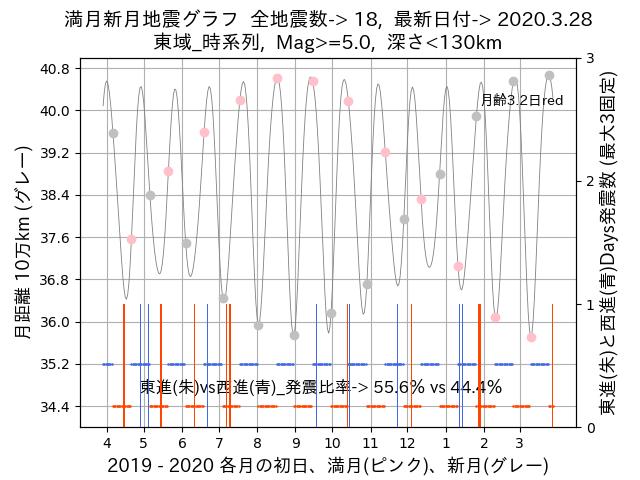 f:id:yoshihide-sugiura:20200330025733p:plain