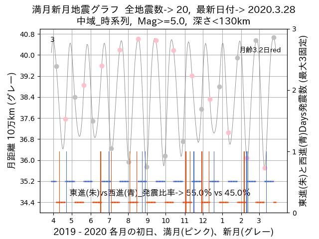 f:id:yoshihide-sugiura:20200330025825p:plain