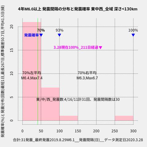 f:id:yoshihide-sugiura:20200330030011p:plain