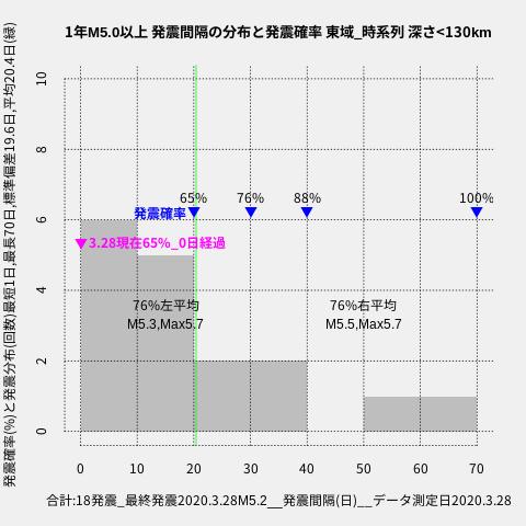 f:id:yoshihide-sugiura:20200330030114p:plain