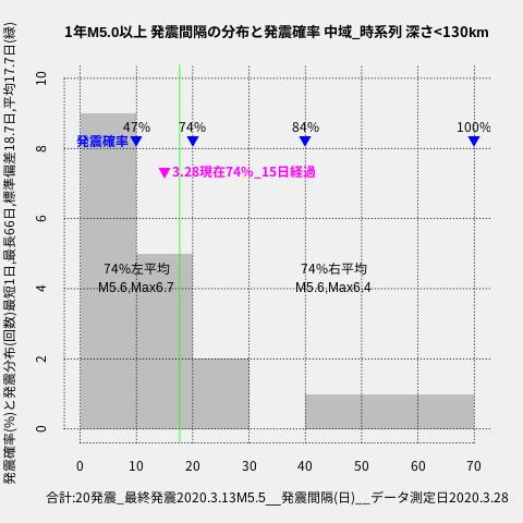 f:id:yoshihide-sugiura:20200330030136p:plain