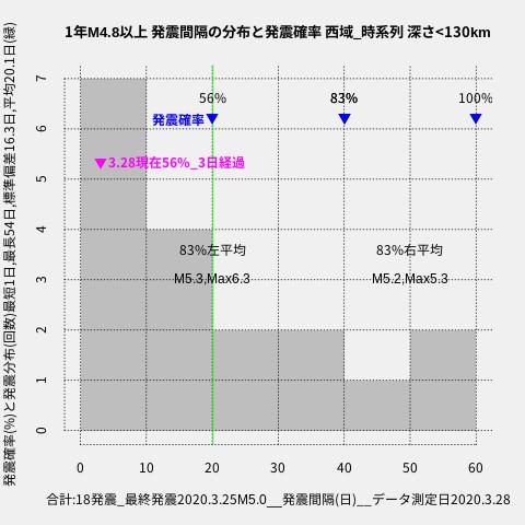 f:id:yoshihide-sugiura:20200330030201p:plain