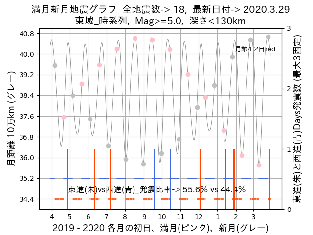 f:id:yoshihide-sugiura:20200331001648p:plain