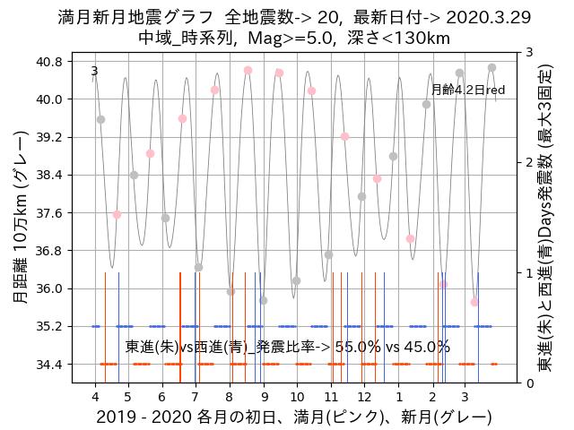 f:id:yoshihide-sugiura:20200331001744p:plain