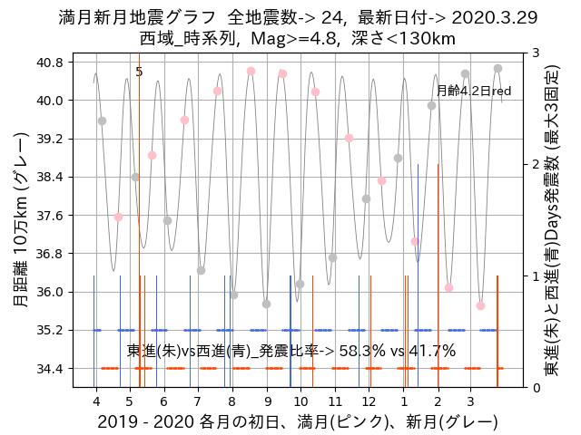 f:id:yoshihide-sugiura:20200331001839p:plain