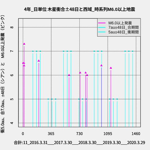 f:id:yoshihide-sugiura:20200331002035p:plain