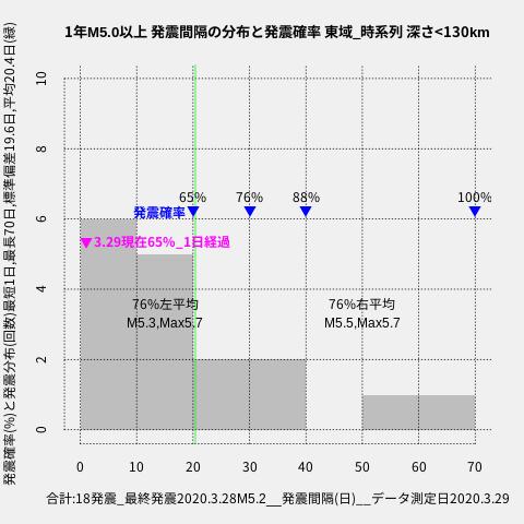 f:id:yoshihide-sugiura:20200331002055p:plain