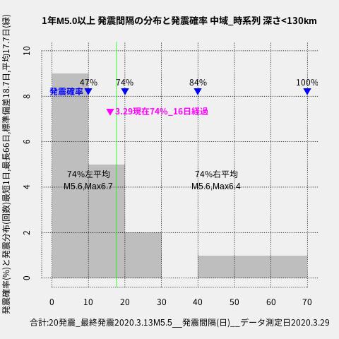 f:id:yoshihide-sugiura:20200331002123p:plain