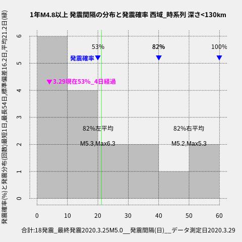f:id:yoshihide-sugiura:20200331002153p:plain