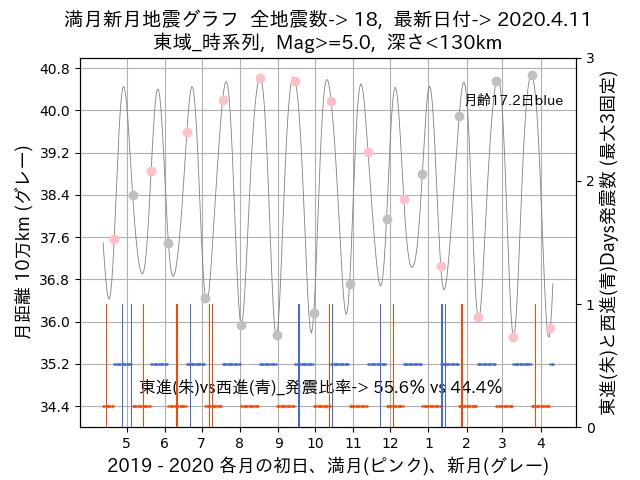 f:id:yoshihide-sugiura:20200413002137p:plain