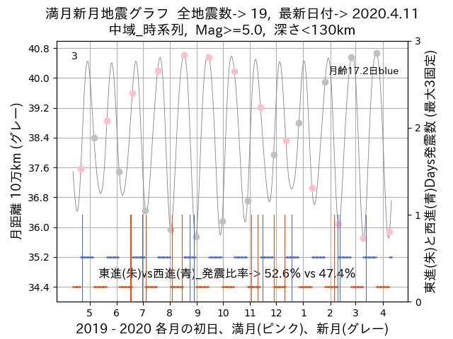f:id:yoshihide-sugiura:20200413002247p:plain