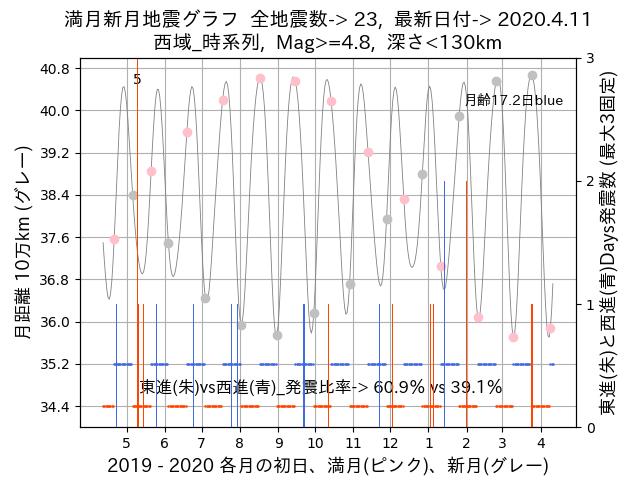 f:id:yoshihide-sugiura:20200413002349p:plain