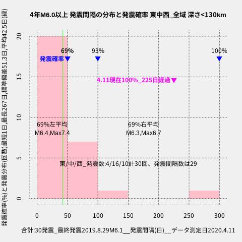 f:id:yoshihide-sugiura:20200413002428p:plain