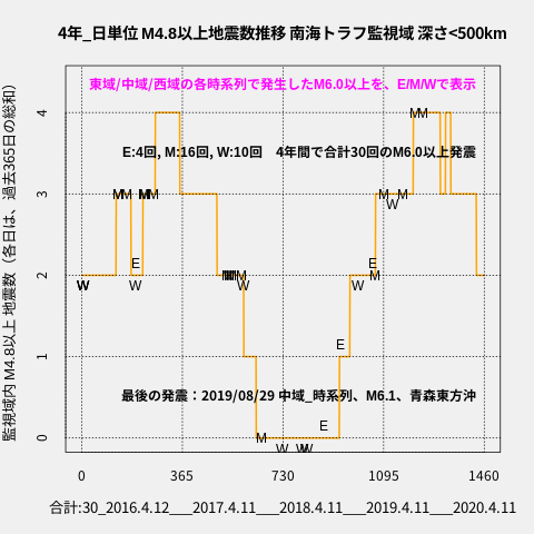 f:id:yoshihide-sugiura:20200413002516p:plain