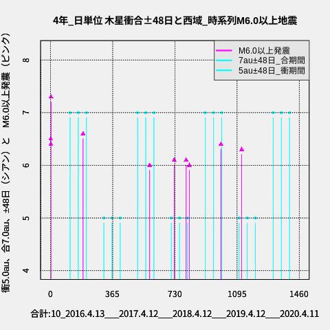 f:id:yoshihide-sugiura:20200413002548p:plain