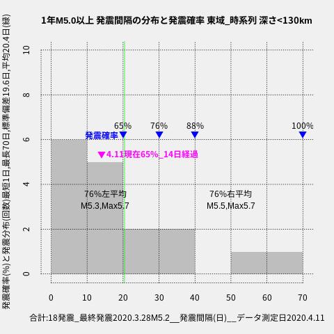 f:id:yoshihide-sugiura:20200413002614p:plain
