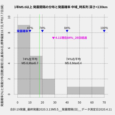 f:id:yoshihide-sugiura:20200413002649p:plain