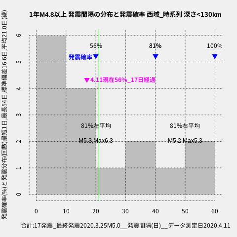 f:id:yoshihide-sugiura:20200413002736p:plain