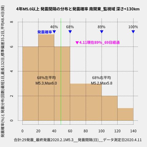 f:id:yoshihide-sugiura:20200413002824p:plain