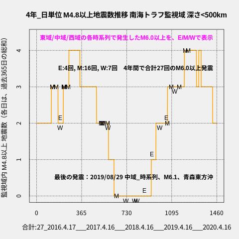 f:id:yoshihide-sugiura:20200418001948p:plain