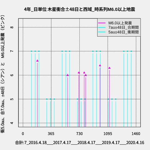 f:id:yoshihide-sugiura:20200418002029p:plain