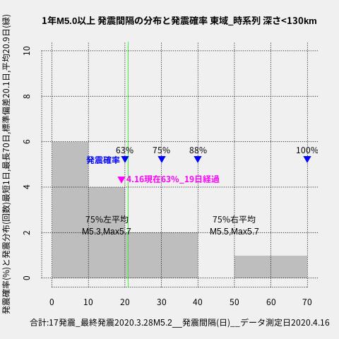 f:id:yoshihide-sugiura:20200418002139p:plain