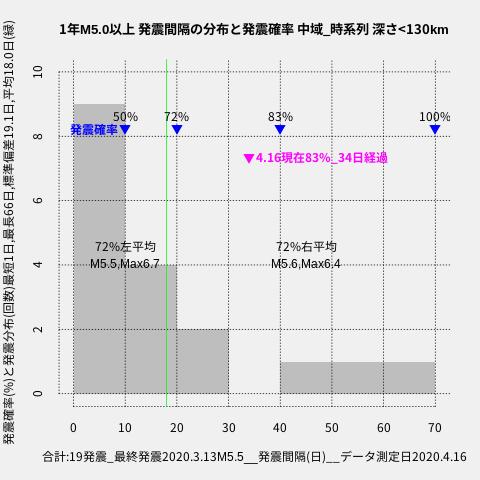 f:id:yoshihide-sugiura:20200418002224p:plain