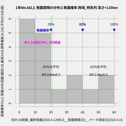 f:id:yoshihide-sugiura:20200418002256p:plain