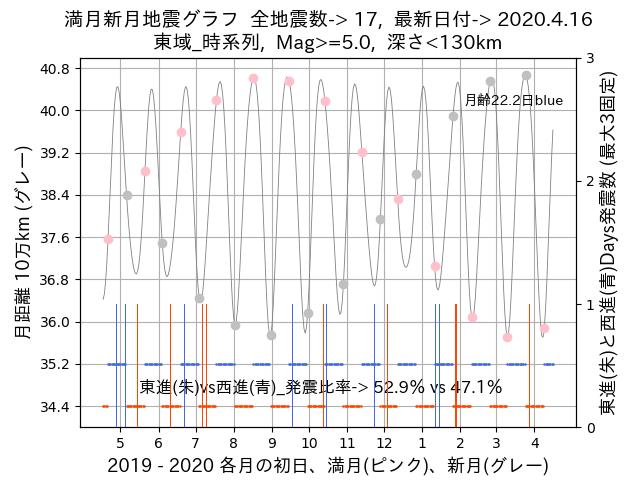 f:id:yoshihide-sugiura:20200418002556p:plain
