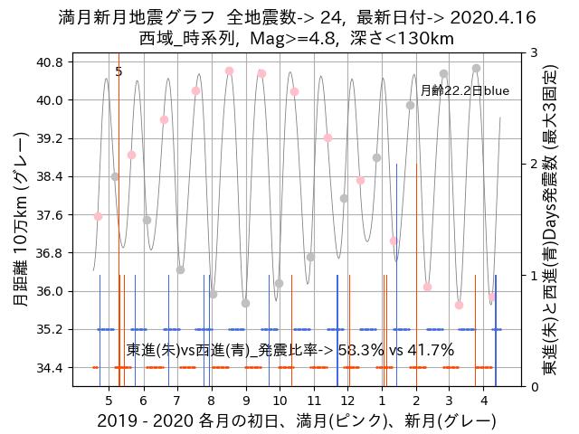 f:id:yoshihide-sugiura:20200418002822p:plain