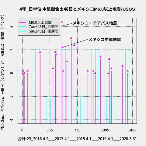 f:id:yoshihide-sugiura:20200425133553p:plain